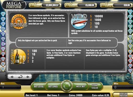 Free spins of slot Mega Fortune