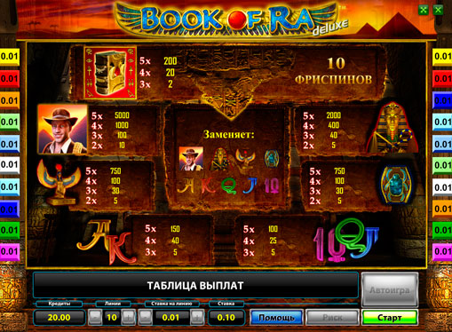 The signs of slot Book of Ra Deluxe