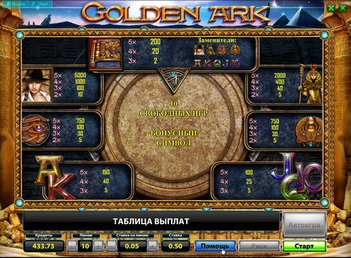 Paytable of slot Golden Ark Deluxe