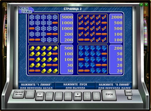 Paytable of slot Rock Climber