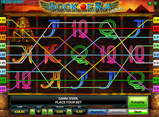 The reels of slot Book of Ra Deluxe