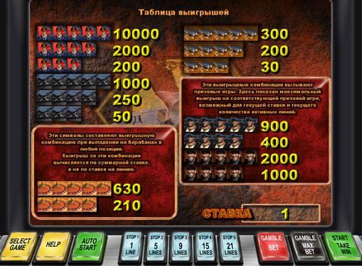The signs of slot Bratva