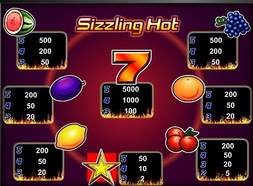 The signs of slot Sizzling Hot