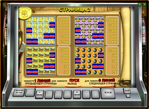 Paytable of slot Pirate