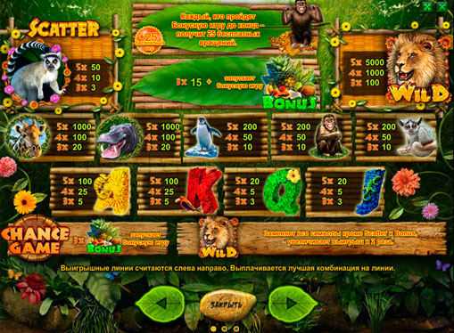The signs of slot Happy Jungle