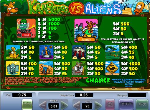 Описание слота Kangaroo VS Alien на зеркале казино Vavada