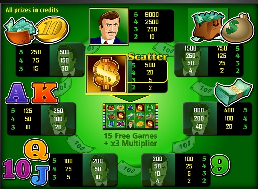 The signs of slot Money Game